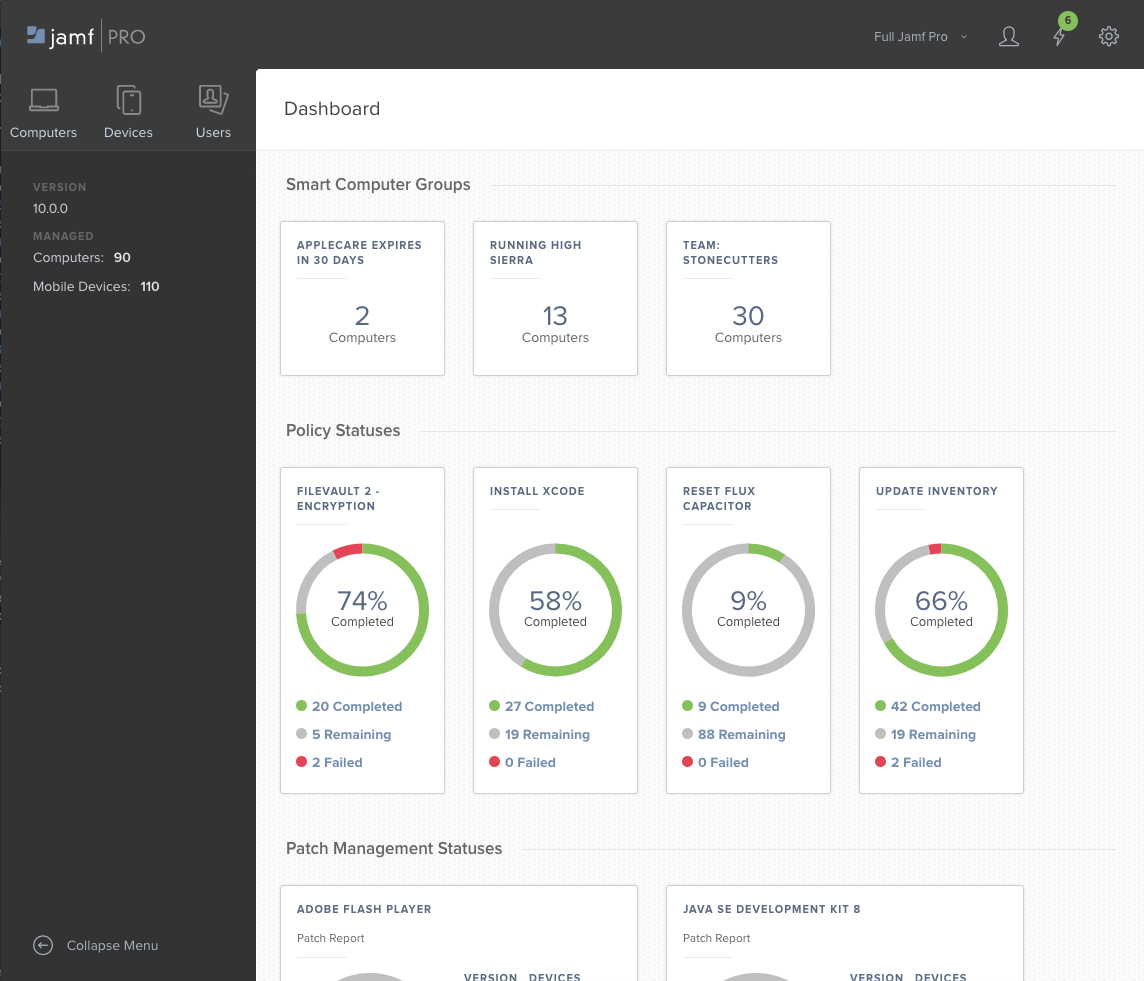 The Jamf Pro Dashboard - Jamf Pro Administrator's Guide | Jamf
